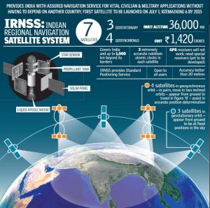 IRNSS satellite navigation system