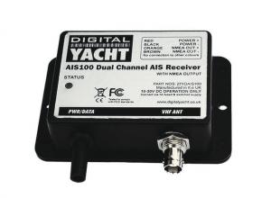 AIS dual channel