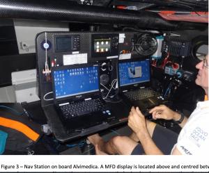 Volvo Ocean race AlviMedica navigational tools